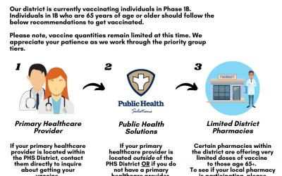 Covid-19 Vaccine for 65+