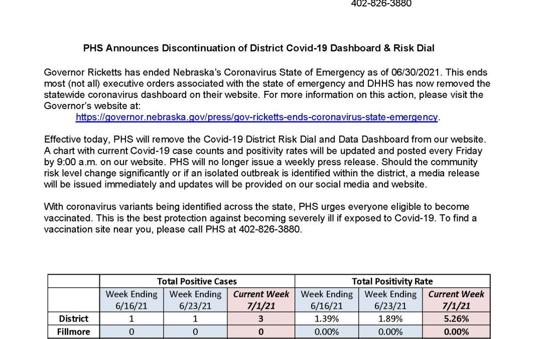 7.1.2021 PHS Announces Discontinuation of District Covid-19 Dashboard and Risk Dial